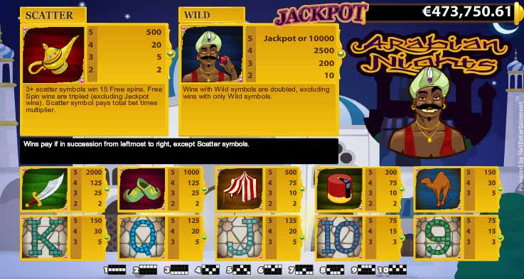 Arabian Nights Slot Paytable